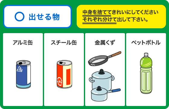 ◯=アルミ缶、スチール缶、金属くず、ペットボトル
